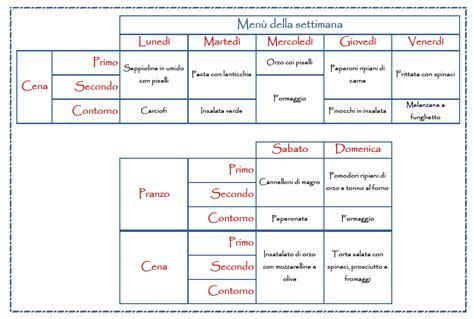 programma alimentare settimanale dieta mediterranea menu settimanale completo jb21 pineglen