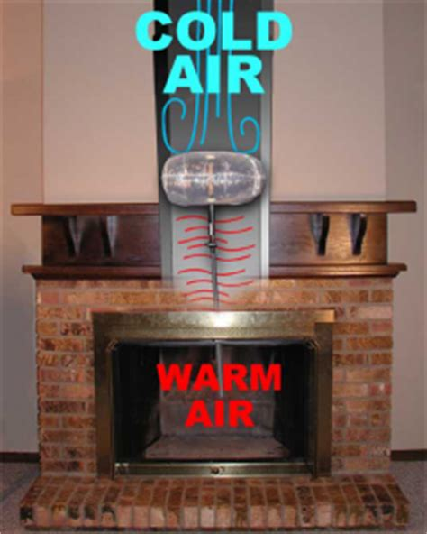 Fireplace Heat Loss by Chimney Balloons Help Save Energy And Money