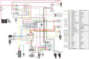 can am wiring diagram 21 wiring diagram images wiring