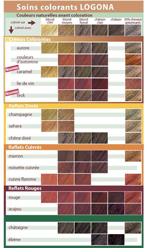 culle colorate les colorations bio pour cheveux bio 224 la une