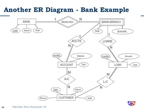 er diagram free er diagram exle edugrabser diagram best free home