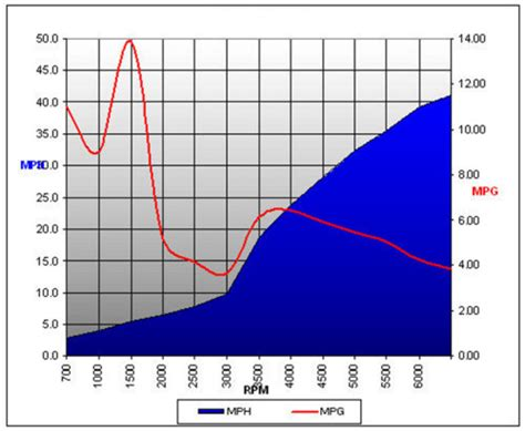 boat propeller selection chart mercury prop selector chart bing images