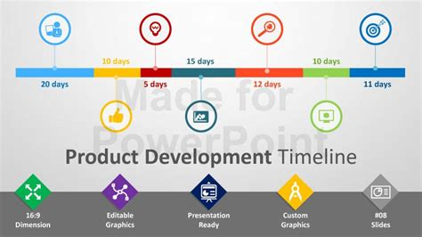 Product Development Timeline Powerpoint Template Powerpoint Product Presentation