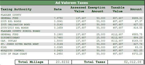 Lake County Florida Property Tax Records Real Estate Taxes City Of Palm Coast Florida
