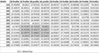 Truck Tire Size Chart Inches Truck Tire Size Chart Atamu