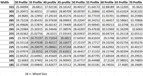 9 best images of 22 inch tire size chart diameter and