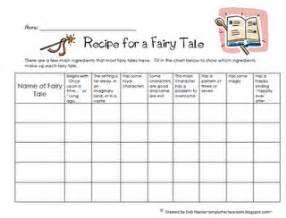elements of a fairy tale do a mixed up fairy tale unit