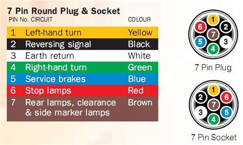 trailer wiring diagram 6 pin dodge ram 7 pin