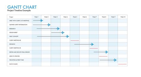 Gantt Chart In Excel Exle Image Collections How To Guide And Refrence Microsoft Excel Gantt Chart Template Free