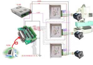 sw 3axis 5a 001 cnc 3 axis stepper motor driver router mill 5 0a cnc db25 breakout board