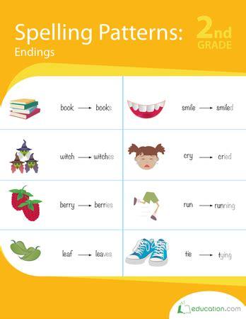pattern games online for third grade 2nd grade 187 pattern worksheets for 2nd grade printable