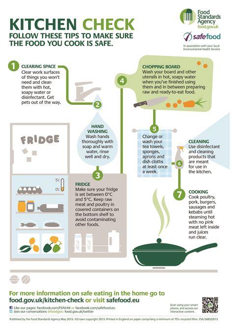 Food Hygiene Certificate Home Kitchen by Safe Kitchen Check List Food Kitchen Safety Course