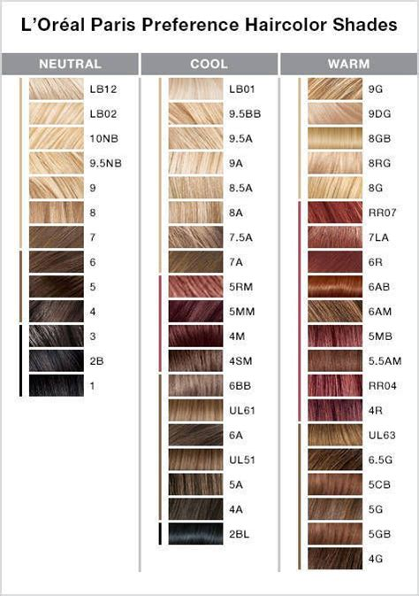 L Shades by 25 Unique Loreal Hair Color Chart Ideas On