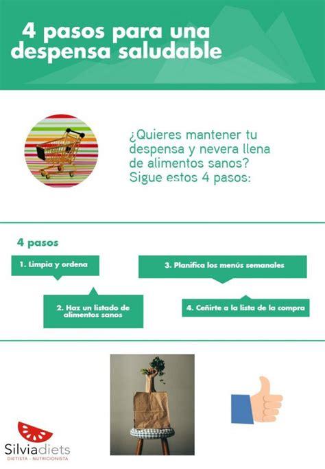 despensa saludable 4 pasos para una despensa saludable silviadiets