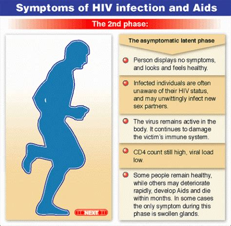 early hiv aids symptoms ehow hiv early symptoms quotes