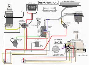 mercury 225 ignition switch wiring diagram 42 wiring