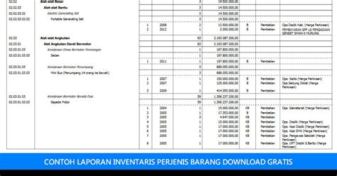 contoh makalah jenis jenis laporan keuangan lengkap contoh format laporan yang baik kimcil i