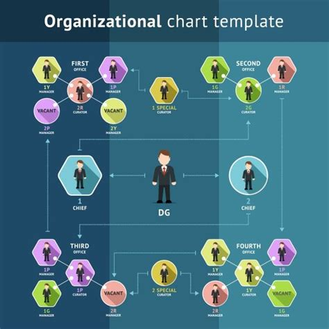 graphic hierarchy chart 15 best org chart ideas images on graphics