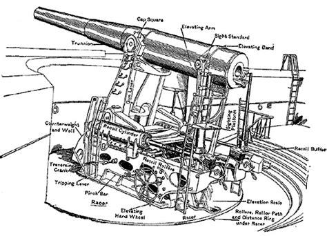 coastal artillery