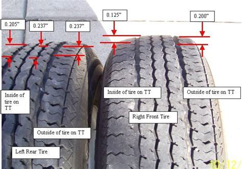 boat trailer tires uneven wear rv net open roads forum tt axle alignment install