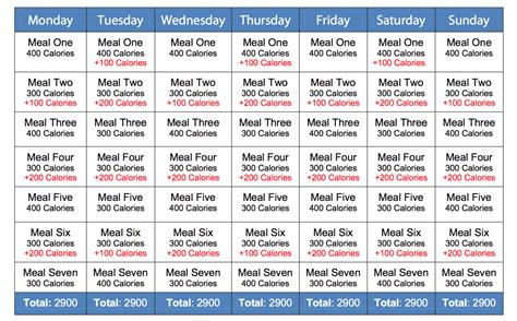 intermittent fasting schedule intermittent fasting workout routine eoua