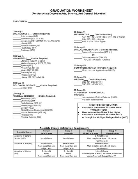 Physical Science 233 Power Worksheet Answers by College Programs Of Study And Requirements For Graduation