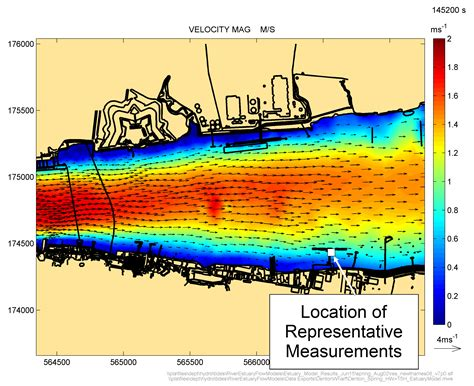 thames river flow rate tidal energy