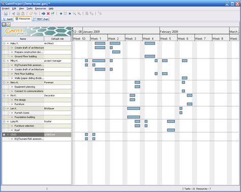 resource loading template free gantt calendar template 2016