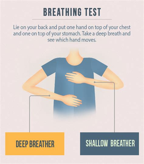 shallow breathing how to conquer rhythmic breathing a guide for new runners by attendly