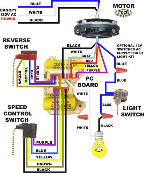 ceiling fan light kit switch wiring diagram lighting