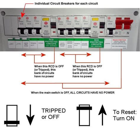 wiring a garage consumer unit diagram electrical sockets