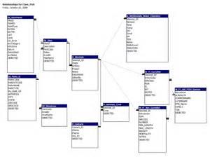 geomodeler database operations