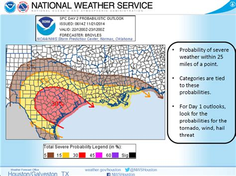 Weather Office by National Weather Service Images