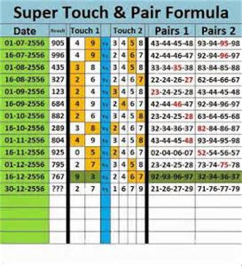 new mataka chart kalyan matka new line trick weight loss and male