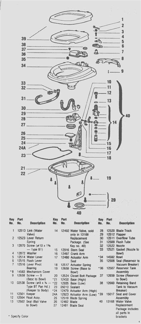 thetford toilet exploded view aqua magic 4