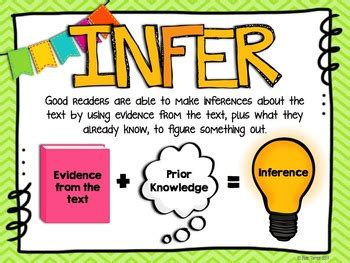 printable inference poster reading comprehension posters by blair turner teachers