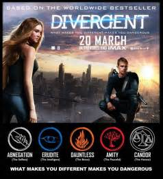 Image ergent poster and factions png ergent wiki wikia