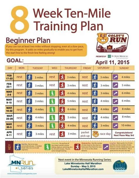couch to 10 mile running plan best 25 10k training plan ideas on pinterest 10km