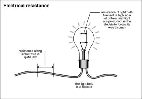 why are resistors measured in watts watts s and volts and how to understand electricity owlcation