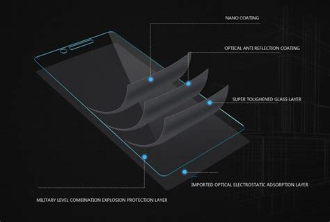 Xiaomi Mi5 Kingkong Tempered Glass Premium Original original xiaomi mi note ultrathin tempered glass screen