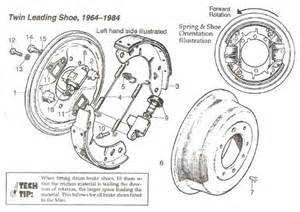 Drum Brake System Pdf Brakes Leading Shoe