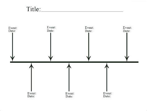 10 Timeline Templates For Kids Sles Exles Format Sle Templates Blank Timeline Template