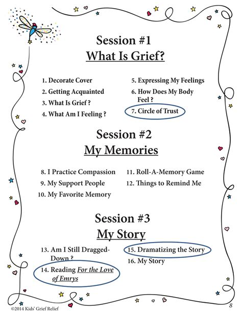 and grief component therapy for adolescents a modular approach to treating traumatized and bereaved youth books for the price of the three softcover books get the