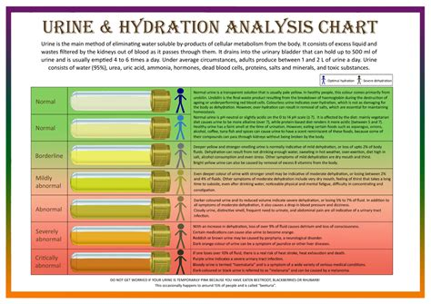 hydration urine chart a unique visual tool urine hydration analysis chart