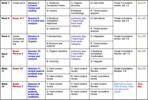 sample pcat study plan