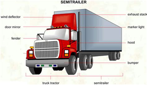 parts of a semi truck diagram fix on road 187 truck parts and terms