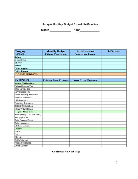 basic budget worksheet for adults sle monthly budget template for adults families free