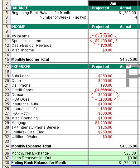 how to make a home budget plan how to budget step 6 adding in your investment goals