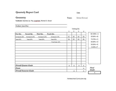 30 real fake report card templates homeschool high