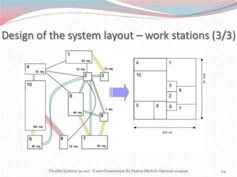 design of manufacturing systems design of production systems types main processes